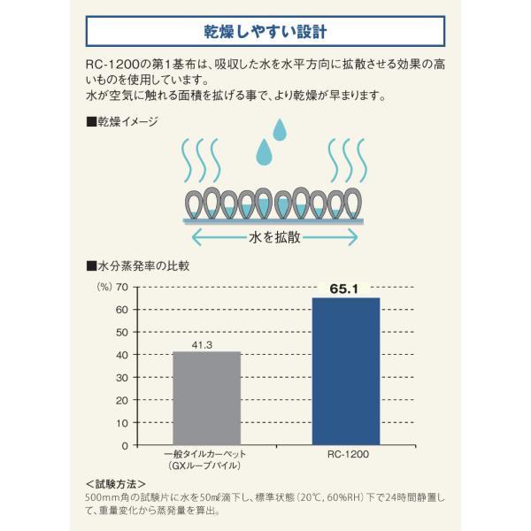 タイルカーペット 東リ 50×50 RC1200 RC-1200 全3色 タイル レインコントロールカーペット ストライプ|kabecolle|09