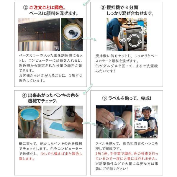 ペンキ 水性塗料 ペイントラボ トレンドカラーズ 4L 道具セット 深緑 カーキ 黒 ネイビー グレー 黄色 イエロー 赤 ティファニーブルー 水色 ブルー|kabegamiya-honpo|14