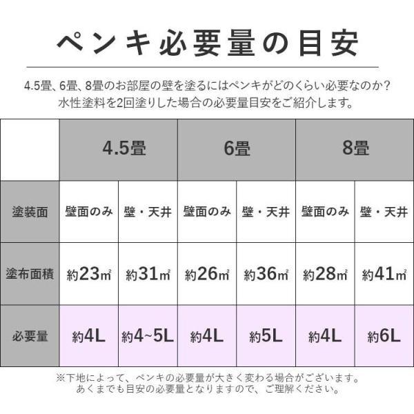 ペンキ 水性塗料 ペイントラボ トレンドカラーズ 4L 道具セット 深緑 カーキ 黒 ネイビー グレー 黄色 イエロー 赤 ティファニーブルー 水色 ブルー|kabegamiya-honpo|16