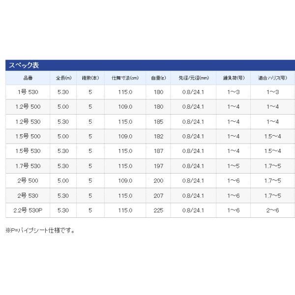 シマノ ( SHIMANO) ライアーム GP 1.2号-500