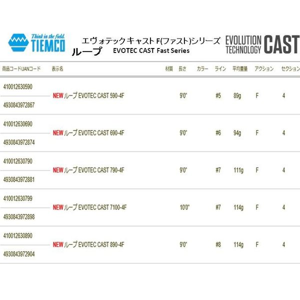 ※ティムコ ループ エヴォテック キャスト F(ファスト)シリーズ ループ EVOTEC CAST 690‐4F Fast Series 4930843972874