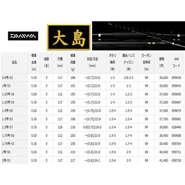 ※ダイワ 大島 1.5-52SMT DAIWA OOSHIMA 4960652028417
