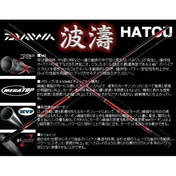 ※17 ダイワ 波濤 1.5-53  DAIWA HATOU 1.5-53  4960652081764  2017Debut