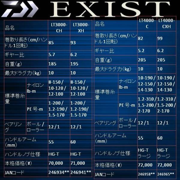 ※ダイワ 18 イグジスト FC LT2000S-P DAIWA 18EXIST 4960652246859 2018Debut