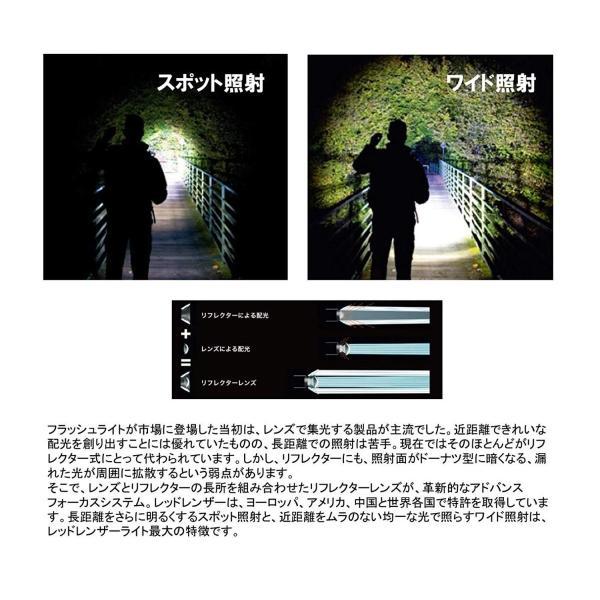 (GWも出荷) レッドレンザー LEDヘッドライト H5 明るさ約25ルーメン 7495 保証5年