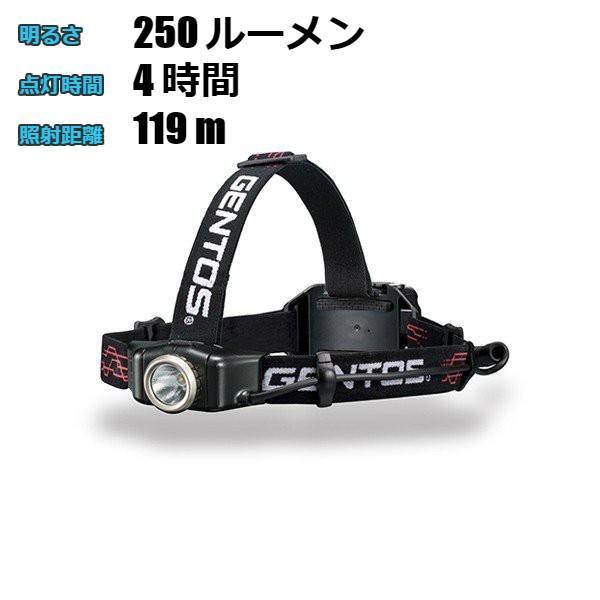 ジェントス LEDヘッドライト 250ルーメン GH-002DG