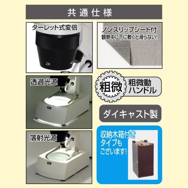 回転双眼実体顕微鏡 充電式LED 顕微鏡 マイクロスコープ 観察 研究 実習 実験 理科 科学 アーテック 9924