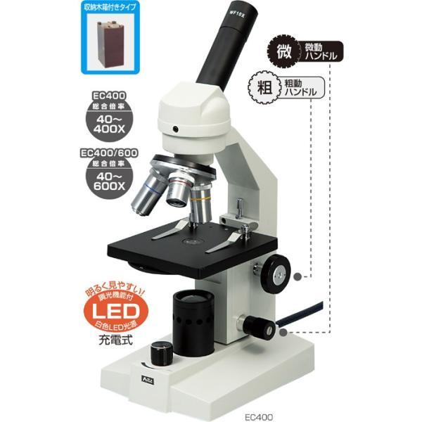 生物顕微鏡 EC400/600 木箱付 セット 顕微鏡 マイクロスコープ 観察 研究 実習 実験 アーテック 9972