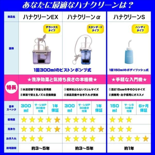 あすつく ハナクリーンS(ハンディタイプ鼻洗浄器) 商品区分:「医療機器」 東京鼻科学研究所 TBKハナクリーンS|kaichou|06