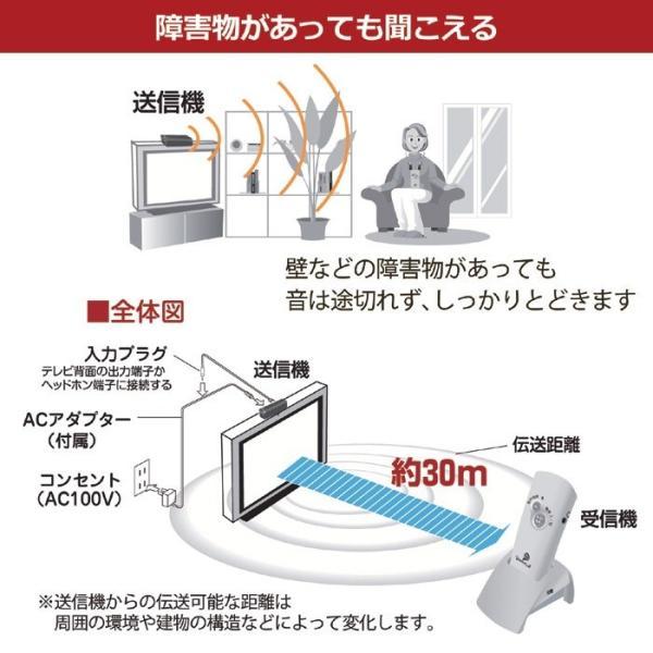 ワイヤレステレビスピーカーシステム みみもとくんミュー・ツー GS-60G 母・父プレゼント