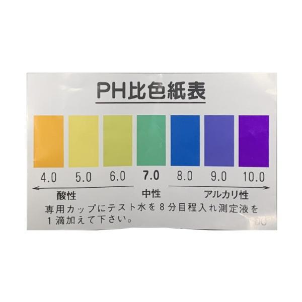 pH試験液 アルカリイオン整水器用|kaitekidesu|02