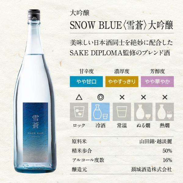 SNOW BLUE(スノーブルー)雪蒼 大吟醸