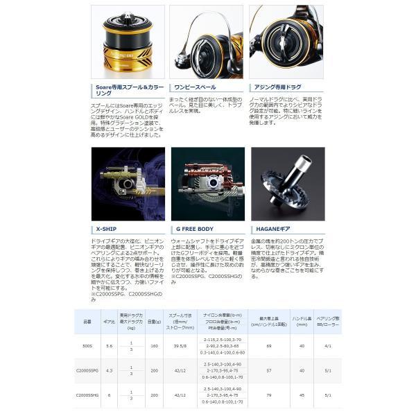 SHIMANO シマノ 18 Soare BB ソアレBB 500S 2018年発売モデル|kameya-ec1|02