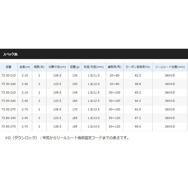 SHIMANO シマノ '18 ホリデーマリン73 50-270 2018年発売モデル