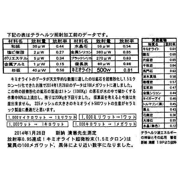 日本最高峰のテラヘルツ波を味わう「シリウスボール」1箱=2個入り|kamiobina|09