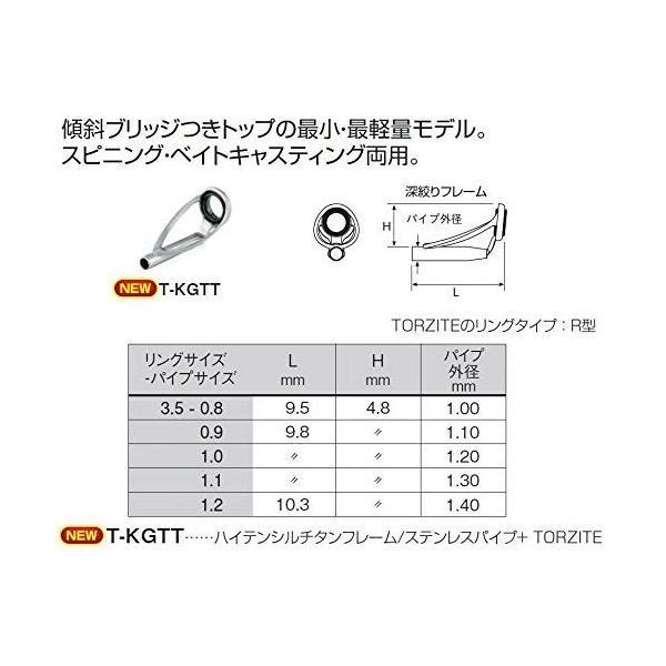 富士工業(FUJI KOGYO) T-KGTT3.5-1.5 T-KGTT3.5-1.5