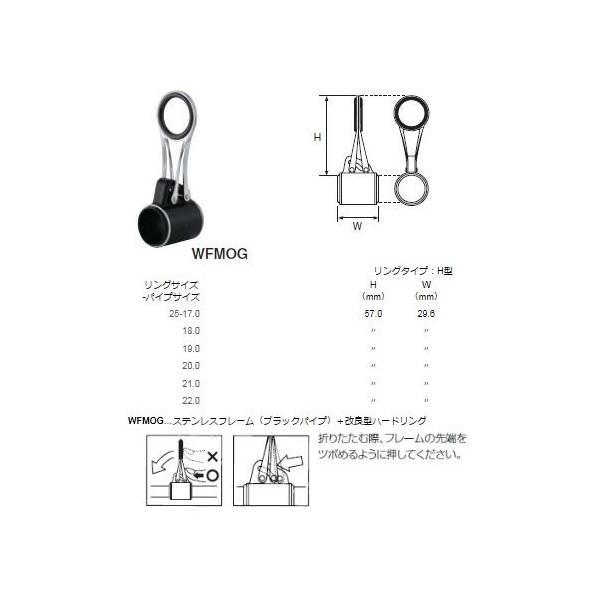 富士工業(FUJI KOGYO) WFMOG25-22.0 WFMOG25-22.0