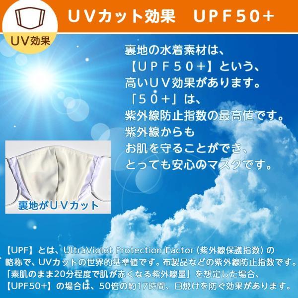 オリジナルみきゃん子供用マスク(愛媛県/日本製)洗える1枚入 水着素材 kanbankobo 10
