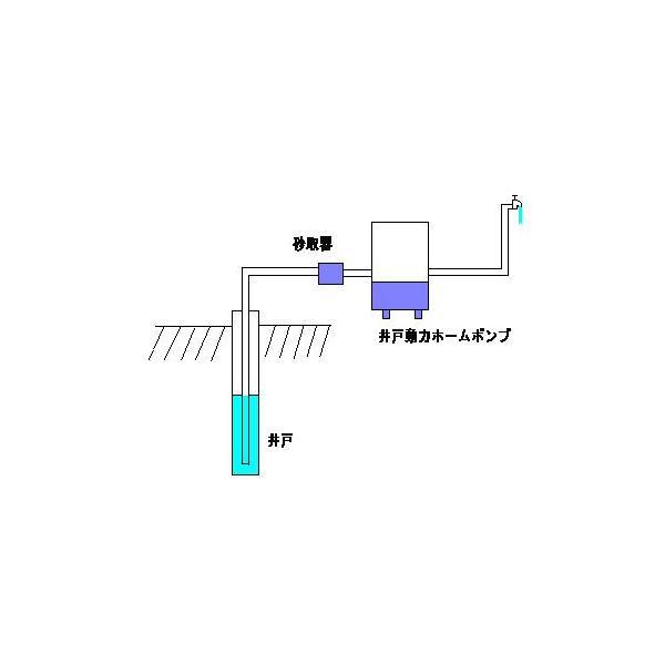 TOBO東邦工業 砂取器(砂こし器)<鋳鉄製>)40A|kankyogreenshop2|03