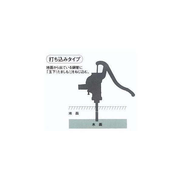 TOBO東邦工業 手押しポンプ<月星昇進ポンプ>SY35SU|kankyogreenshop2|02