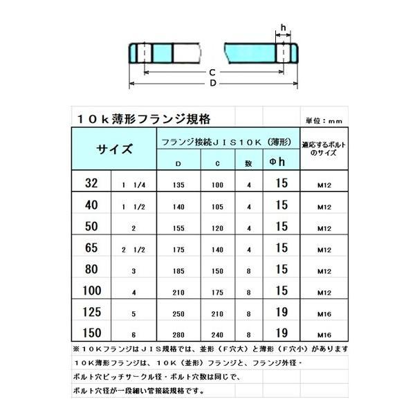 TOBO東邦工業 鋳鉄製10K薄形フランジ 50A(2B) ☆☆☆9枚入りです☆☆☆ <10Kフランジ穴が小さい規格です!>|kankyogreenshop2|02
