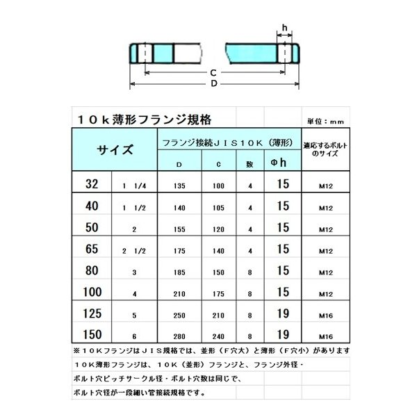 TOBO東邦工業 鋳鉄製10K薄形フランジ 40A(1-1/2B) ☆☆☆10枚入りです☆☆☆ <10Kフランジ穴が小さい規格です!>|kankyogreenshop2|02