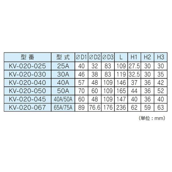関西化工 逆止弁 ポンプ コンパクトスウィングチェックバルブ 40A/50A|kansaikako|03