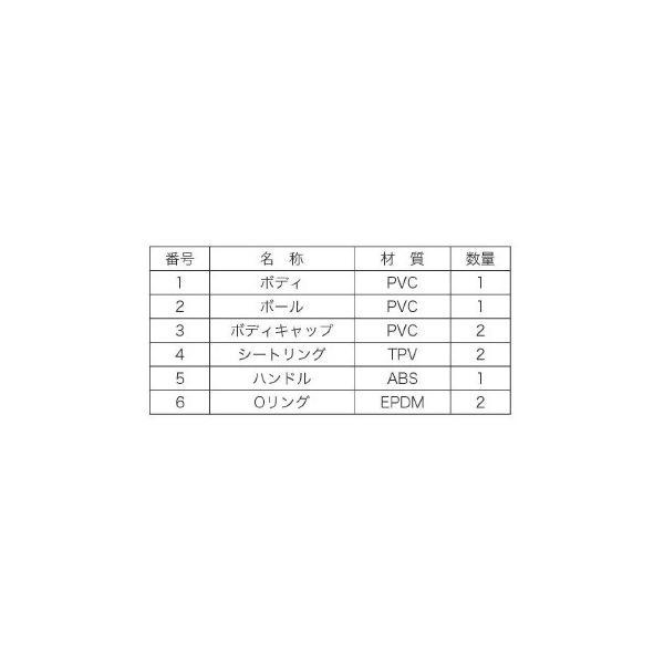 バルブ ポンプ コンパクトボールバルブ ねじ式 30A 関西化工|kansaikako|05