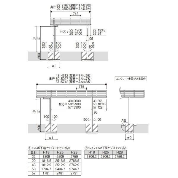 サイクルポート 自転車置場 DIY カムフィエース ミニタイプ2218 H25 22-18|kantoh-house|06