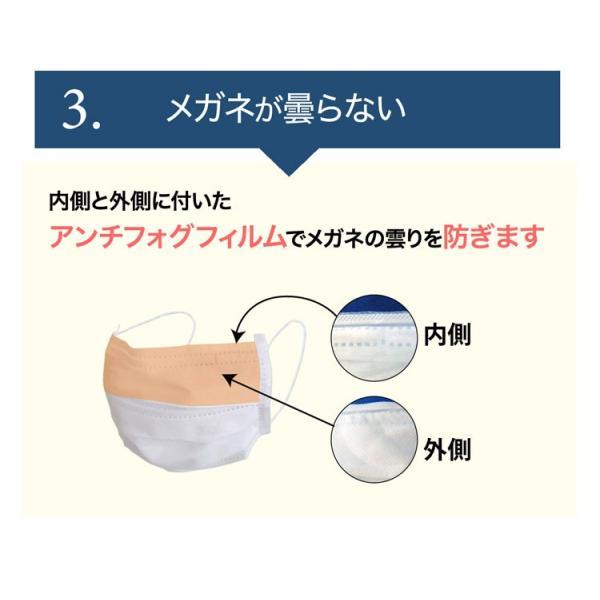 あすつく サージカルマスク ブリッジ メディカルマスク Mホワイト 50枚入 風邪 日本製 メガネが曇らない花粉対策 使い捨て 医療用 立体 マスク|karayasa|04