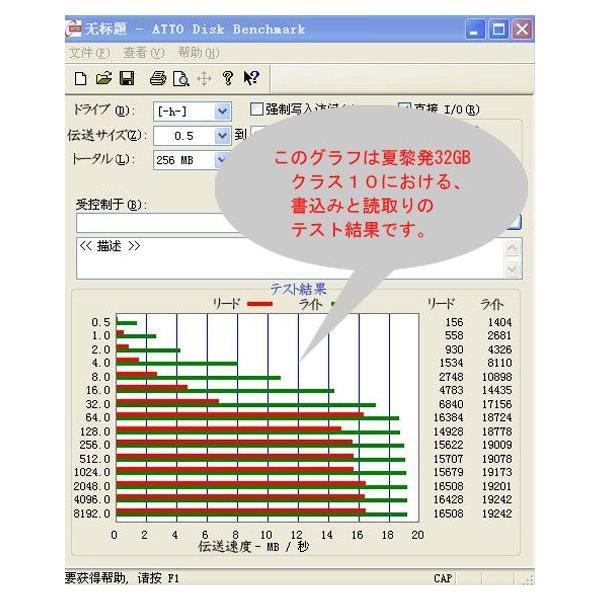 SDカード 32GB マイクロSDカード microSDHC プレミアム会員 即納 ポイント消化|karei|02