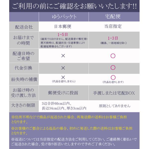 SanDisk SDカード 128GB SDXC  サンディスク Ultra CLASS10 UHS-I R:80MB/s 海外リテール SDSDUNC-128G-GN6IN プレミアム会員|karei|02
