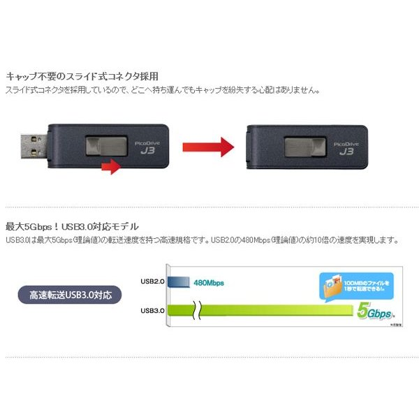 グリーンハウス 150倍速 USB2.0&3.0メモリ 64GB/GH-UFD3-64GJ|kawanetjigyoubu|04
