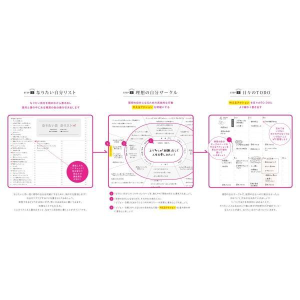 Y-Style ワーキングマザーの手帳 2019年 1月始まり B6 家族 ファミリー ワーママ 手帳 マンスリー 月間 週間 スケジュール帳|kazokushuno|11
