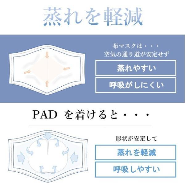 P-PAD_Air_D インナー マスク 抗菌 抗ウィルス 布マスク 日本製 インナーシート  立体 フィルター カバー|kbsb|08