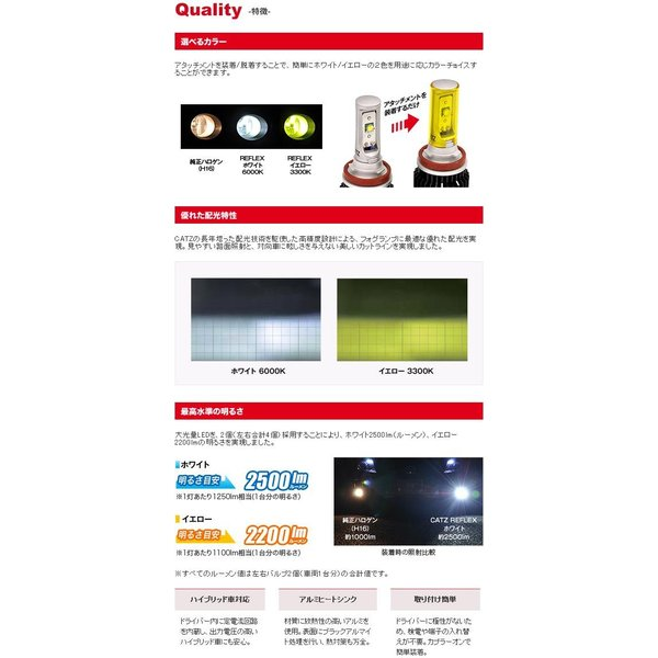 FET CATZ CLC01 REFLEX LEDフォグランプ専用コンバージョンキット H8/H11/H16【お取り寄せ】【リフレックス】|kcm-onlineshop|03