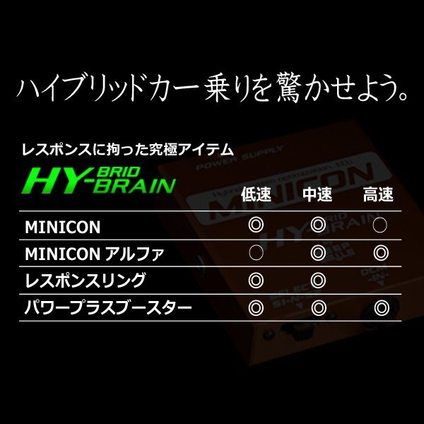 HYBRAIN MINICONα(ミニコンアルファ) トヨタ ノアハイブリッド keepsmile-store 02