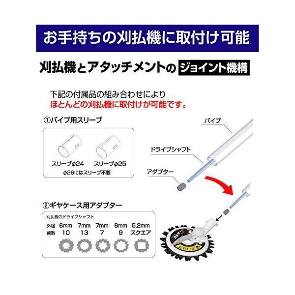 アイデック スーパーカルマーPRO (細目刃仕様) ASK-V22