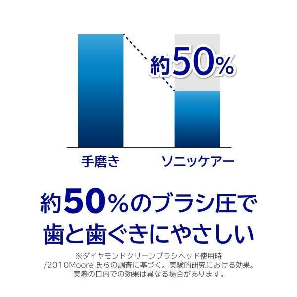 フィリップス 電動歯ブラシ ソニッケアー ダイヤモンドクリーン ピンク HX9302/61