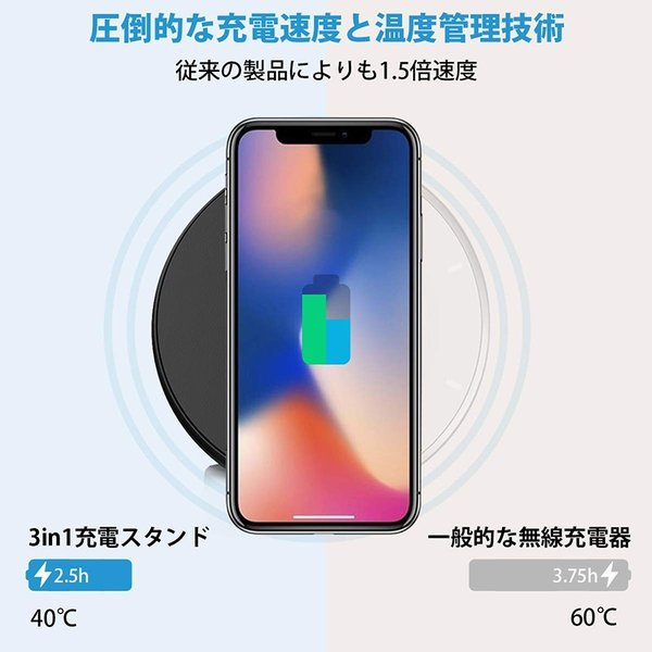 Qi 急速ワイヤレス充電器 3 in 1充電スタンドfor iPhone/for Apple用 Watch/Airpods充電器for iPhone X/XS/ XR/XS Max spddm|kenkenanto|06