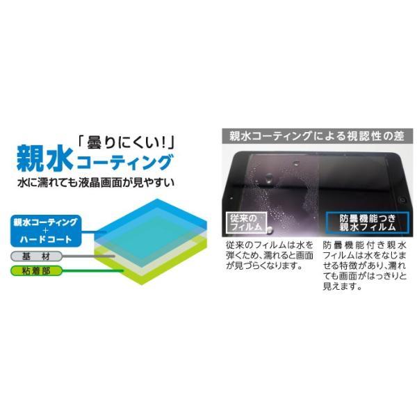 即配 デジカメ用液晶プロテクター 防水カメラ用 オリンパス  Tough TG-5 TG-4 用:KLP-OTG5  ネコポス便  アウトレット