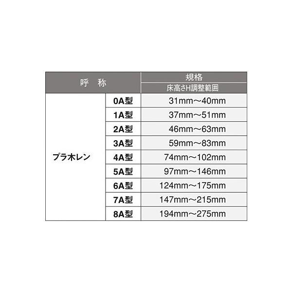 【ポイント10倍】フクビ プラ木レン 3A型 100個入り1箱