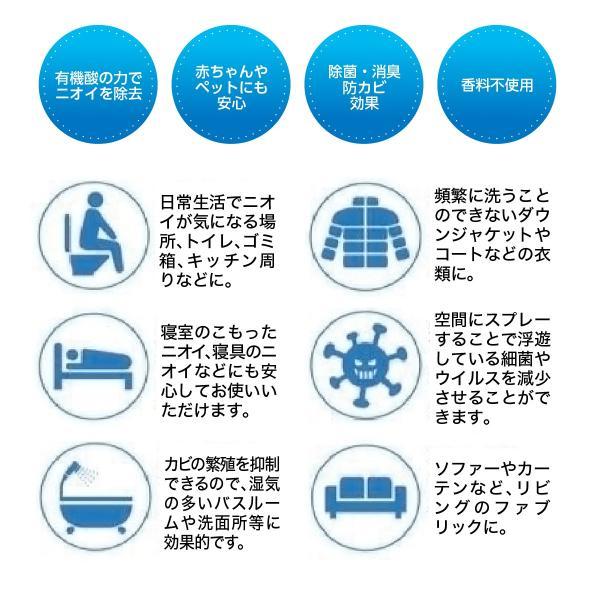 【在庫あり】即納 日本製 FABミスト 除菌スプレー 300ml 天然由来成分 赤ちゃん ウイルス対策 マスクの除菌|kgo|02