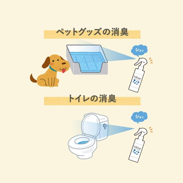 【在庫あり】即納 日本製 FABミスト 除菌スプレー 300ml 天然由来成分 赤ちゃん ウイルス対策 マスクの除菌|kgo|07
