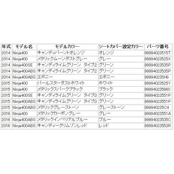 Kawasaki Ninja400('14-) シングルシートカバーキット 99994-0235-〇〇〇|kgsriverside|02