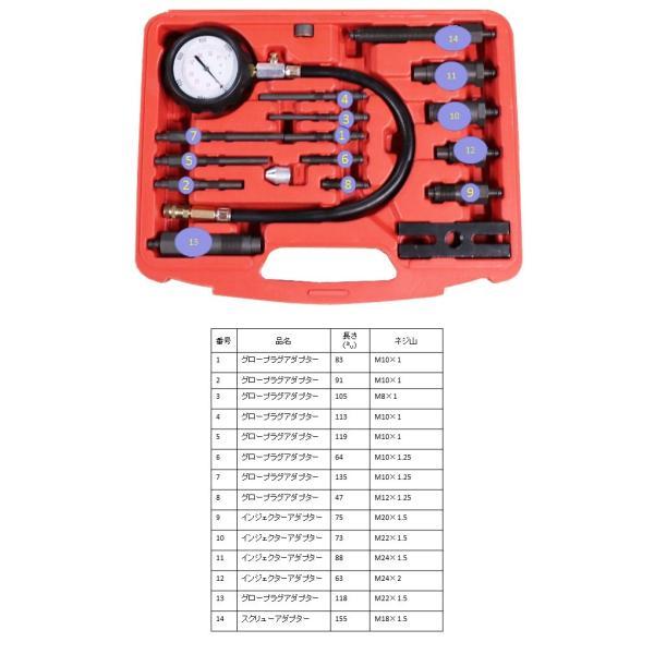 ディーゼルエンジン コンプレッションゲージ Bセット コンプレッションテスター(認証工具) KIKAIYA|kikaiya-work-shop|03