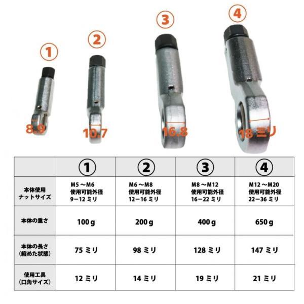 ナットスプリッター ナットカッター ナットブレーカー 4個セット( 送料無料 ) KIKAIYA|kikaiya|06