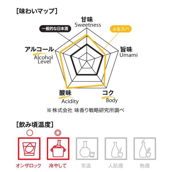 生原酒 菊水 ふなぐちスパークリング 270ml kikusui-sake 10