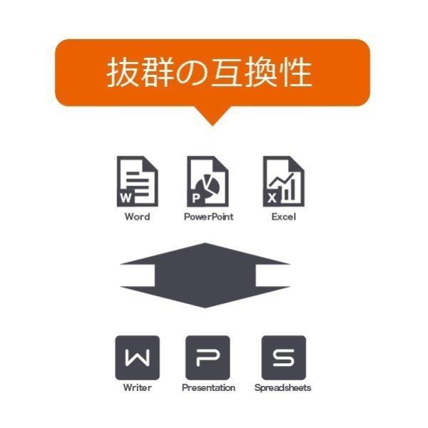 キングソフト WPS Office Standard Edition ダウンロード版 +ガイドブック(PDF版)セット マイクロソフトオフィス互換 ポイント10倍|kingsoft|04