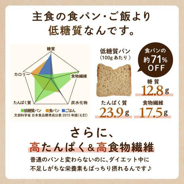 低糖質パンミックス粉 800g ダイエット パン ケーキミックス ホットケーキミックス 低GI 糖質カット|kinousei|06